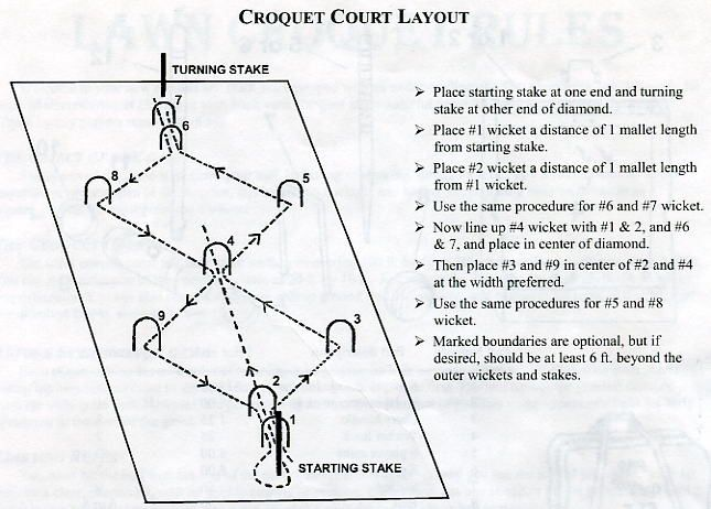 Lawn Croquet Rules And Sets