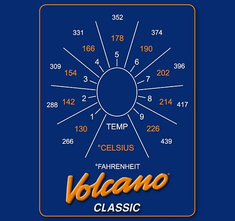 Volcano Classic Heat Settings